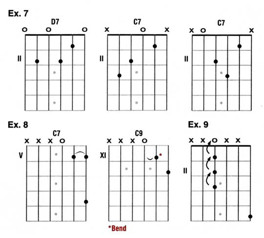 Open G Tuning chords